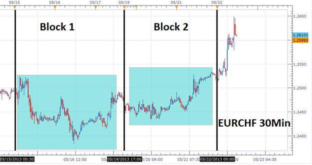 Forex_Currency_Pairs_for_Scalping_body_Picture_1.png, Forex Currency Pairs for Scalping
