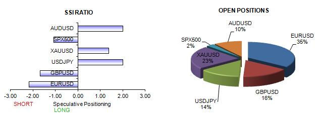 ssi_table_story_body_Picture_11.png, US Dollar, Yen, and Australian Dollar Offer Attractive Trade Setups