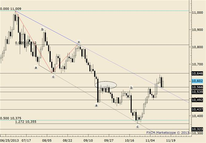 eliottWaves_us_dollar_index_body_usdollar.png, USDOLLAR Has Already Reached Channel Support