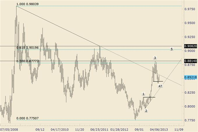 Trading_Opportunities_in_EURGBP_and_EURAUD_body_eurgbp_1.png, Trading Opportunities in EUR/GBP and EUR/AUD