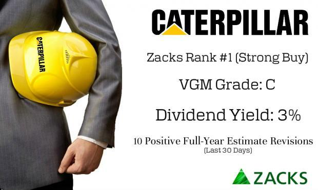 Vetr Inc. Downgrades Caterpillar Inc. (CAT) to Hold