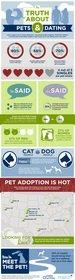 The Truth About Pets and Dating