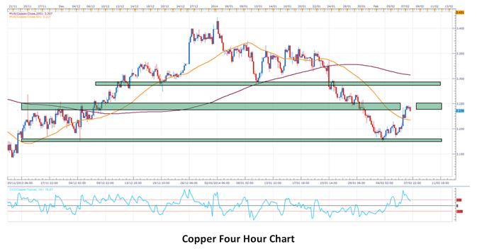 copper-prices-news-0678_body_2.png, Copper Prices - The Start Of a Long-Term Uptrend?