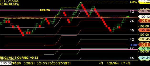 image thumb45 Turn off the lights when you leave. We like $ES F 1830 long 1860 short