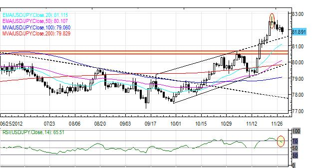 Forex_Euro_Slide_Continues_Japanese_Yen_Rebounds_on_US_Fiscal_Concerns_fx_news_currency_trading_technical_analysis_body_Picture_5.png, Forex: Euro Slide Continues; Japanese Yen Rebounds on US Fiscal Concerns