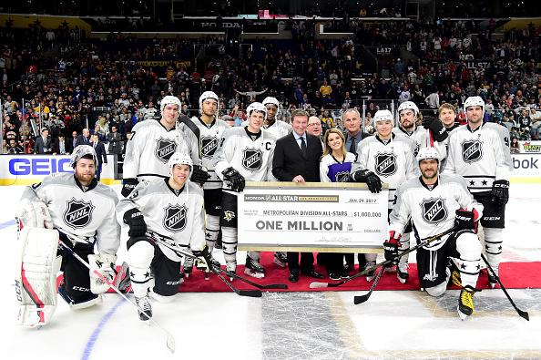 Image result for nhl all star game