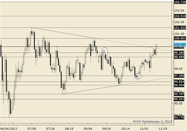 eliottWaves_usd-jpy_body_usdjpy.png, FOREX Technical Analysis: USD/JPY Triangle Remains Favored Scenario