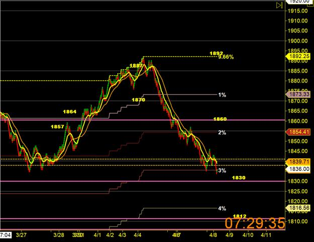 image thumb43 Turn off the lights when you leave. We like $ES F 1830 long 1860 short