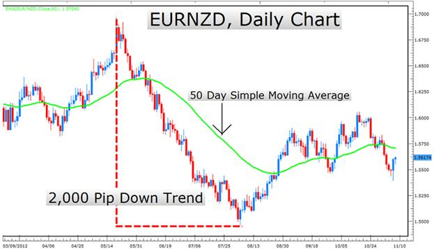 LEARN_FOREX_-_Trading_the_Very_Common_False_Breakout_body_Picture_13.png, LEARN FOREX – Spotting and Trading False Breakouts