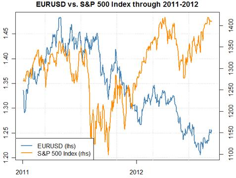 Will_the_Euro_Survive_What_to_Watch_for_in_September_and_Beyond_body_Picture_2.png, Will the Euro Survive? What to Watch for in September and Beyond