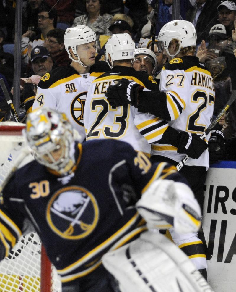 Slumping Sabres brace fans for more suffering