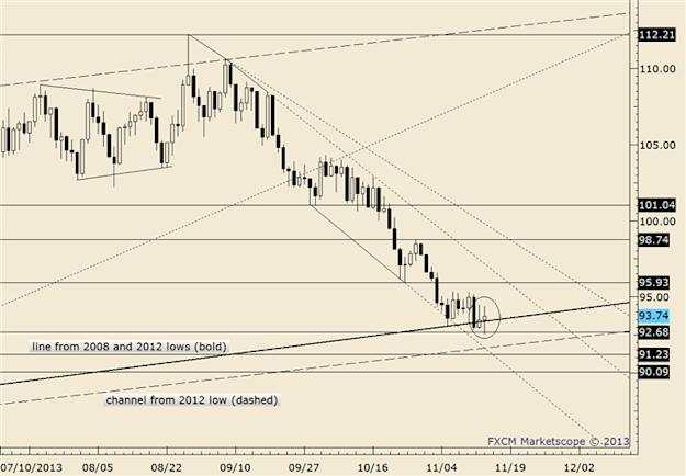eliottWaves_oil_body_crude.png, Commodity Technical Analysis: Crude Testing Late November Low