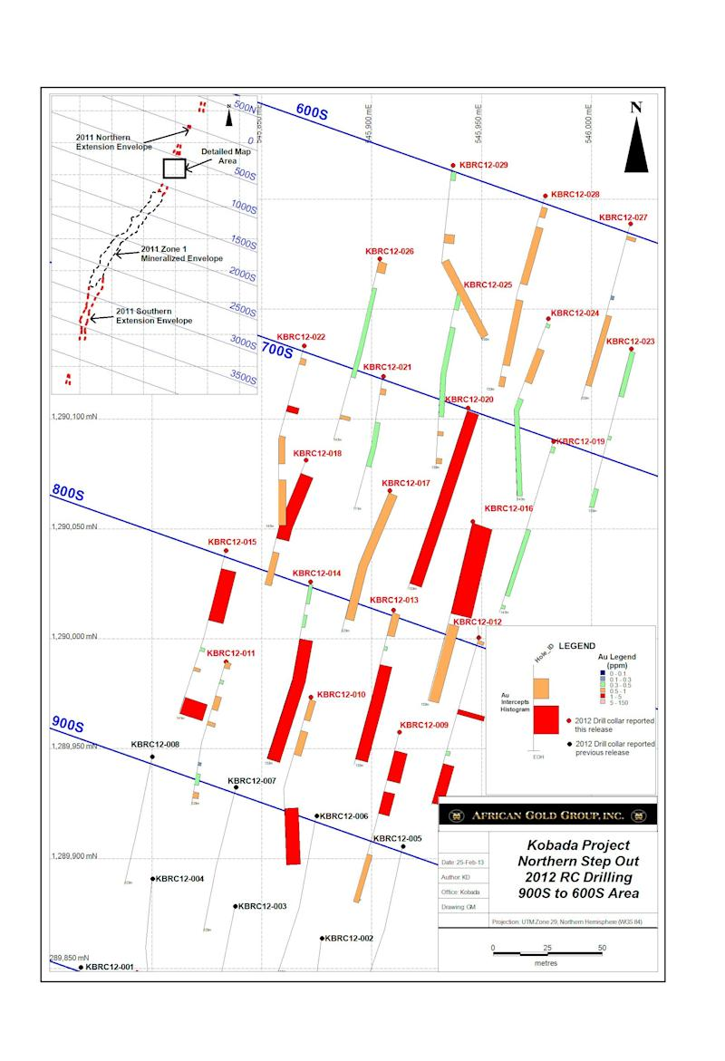 African Gold Group, Inc. Northern Step Out Hole Intercepts 75 Meters of 1.92 g/t Au & 68 Meters of 0.96 g/t Au-Ends in Mineralization-Kobada, Mali