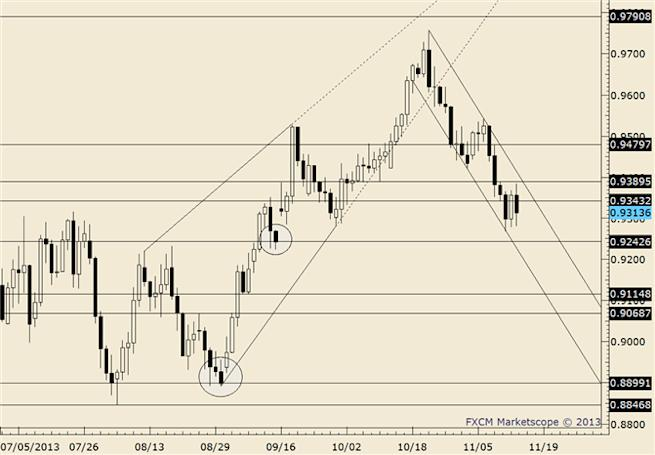 eliottWaves_aud-usd_body_audusd.png, AUD/USD Breaks Lows; Sights on Measured Level