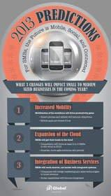For SMBs, the Future Is Mobile, Social, and Connected