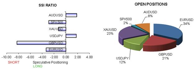 ssi_table_story_1_body_x0000_i1032.png, Extreme US Dollar Long Positioning Warns of Further Losses