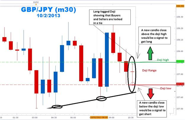 Forex health trading with the enemy