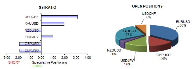 ssi_table_story_body_Picture_6.png, Forex Markets Choppy - Time to Watch the Forest from the Trees