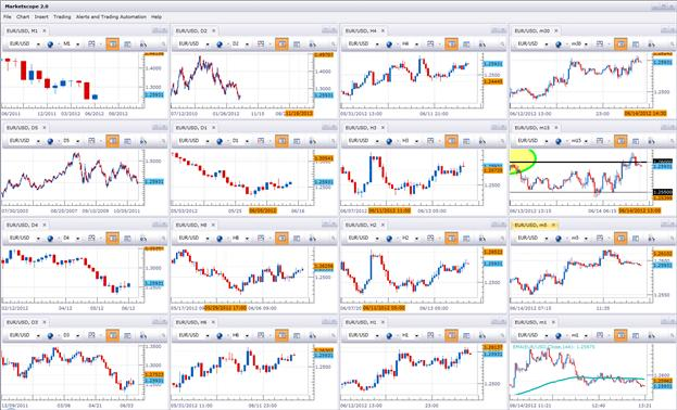 3_Popular_Questions_New_Forex_Traders_Ask_body_x0000_i1025.png, 3 Popular Questions New Forex Traders Ask