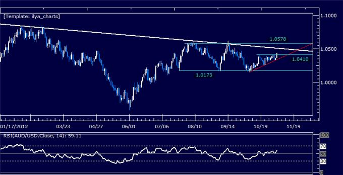 Forex_Analysis_AUDUSD_Classic_Technical_Report_11.06.2012_body_Picture_5.png, Forex Analysis: AUDUSD Classic Technical Report 11.06.2012
