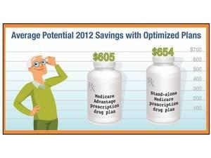 How Much Does Medicare Advantage Cost? -- eHealth Publishes Analysis of 2013 Medicare Advantage Plan Costs and Benefits