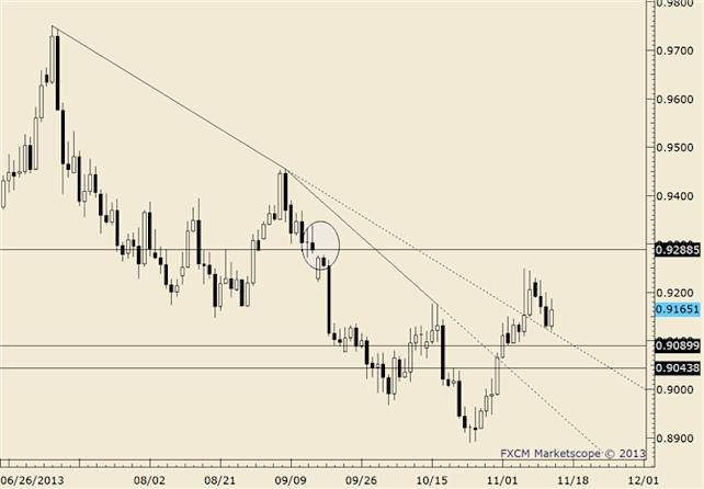 eliottWaves_usd-chf_body_usdchf.png, USD/CHF Drops Sharply but .9205 Remains Critical