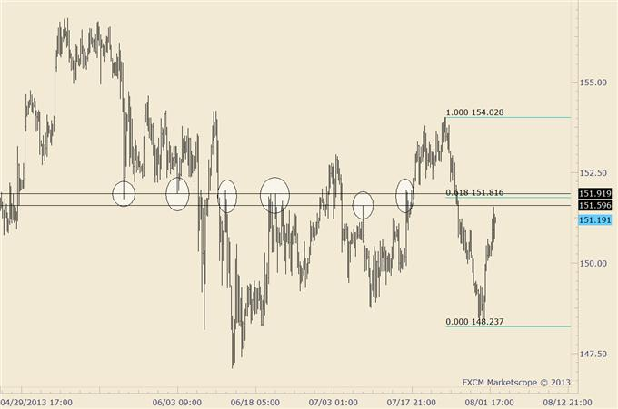 Bond_Market_and_Stock_Market_Disparity_Warning_Trade_Yen_body_gbpjpy.png, Bond Market and Stock Market Disparity Warning; Trade Yen