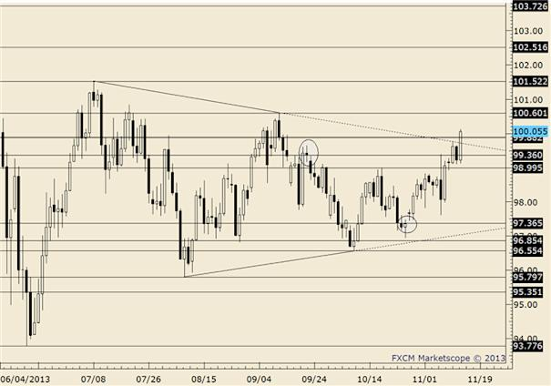 eliottWaves_usd-jpy_body_usdjpy.png, FOREX Technical Analysis: USD/JPY Extending with 8550 in Sight