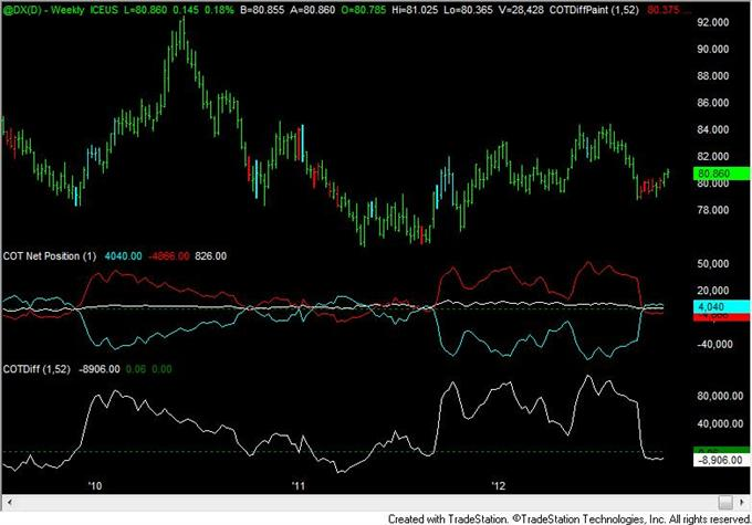 Yen_Speculative_Positioning_Consistent_with_Reversal_body_usd.png, FOREX Analysis: Yen Speculative Positioning Consistent with Reversal