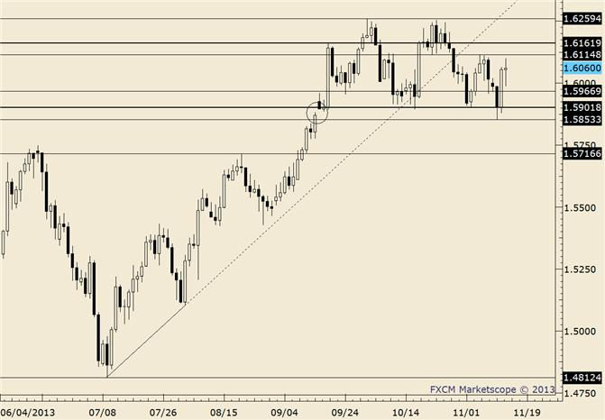 eliottWaves_gbp-usd_body_gbpusd.png, GBP/USD Spike on News Could Complete Rally above 1.5700