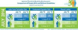 nTIDE Jobs Report: Rising Tide Fails to Lift People With Disabilities