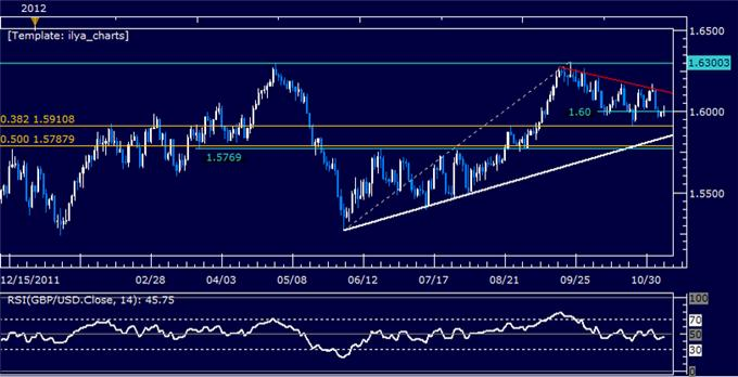 Forex_Analysis_GBPUSD_Classic_Technical_Report_11.07.2012_body_Picture_5.png, Forex Analysis: GBPUSD Classic Technical Report 11.07.2012