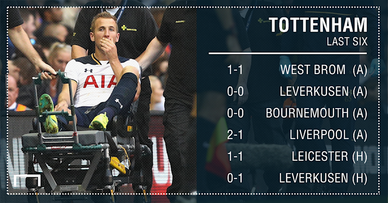 Rested Kane says Spurs will benefit from his injury break
