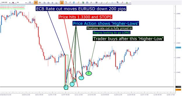 The_Complete_Approach_body_Picture_3.png, The Complete Trading Approach