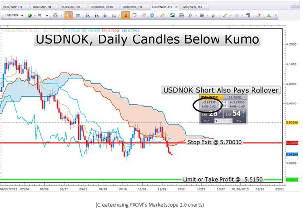 Learn_Forex_The_Ichimoku_Report_for_Trend_Trading_body_Picture_13.png, Learn Forex: The Ichimoku Report for Trend Trading