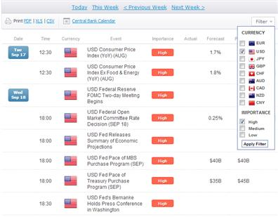 The_US_Dollar_Hedge_body_Picture_3.png, Forex Strategy: The US Dollar Hedge