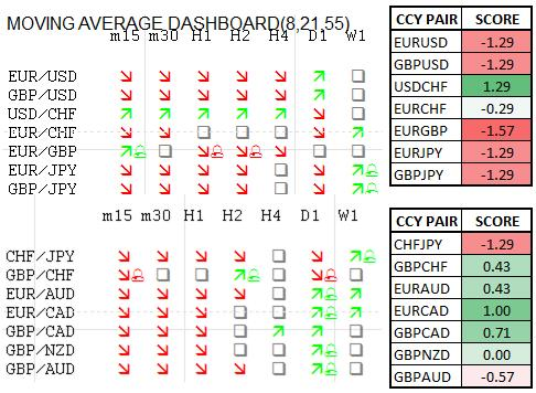 Momentum_Scorecard_Euro_Looks_Lower_against_GBP_JPY_USD_body_Picture_1.png, Momentum Scorecard: Euro Looks Lower against GBP, JPY, USD