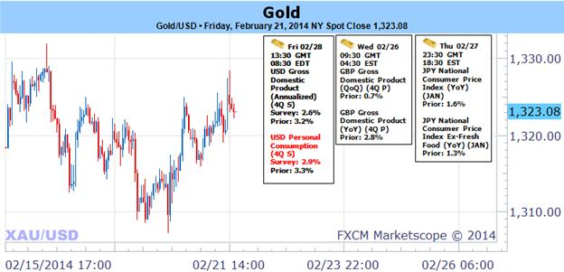 Is_the_Gold_Rally_Over_1338_in_Focus_Ahead_of_Key_US_Data_body_Picture_1.png, Is the Gold Rally Over? $1338 in Focus Ahead of Key US Data