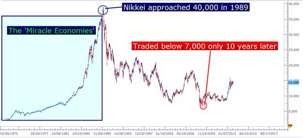The_Nucleus_of_the_FX_Market_body_Picture_5.png, The Nucleus of the Forex Market