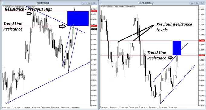 2_GBP_Trades_That_Validate_Each_Other_body_GuestCommentary_KayeLee_November11A_3.png, 2 GBP Trades That Validate Each Other