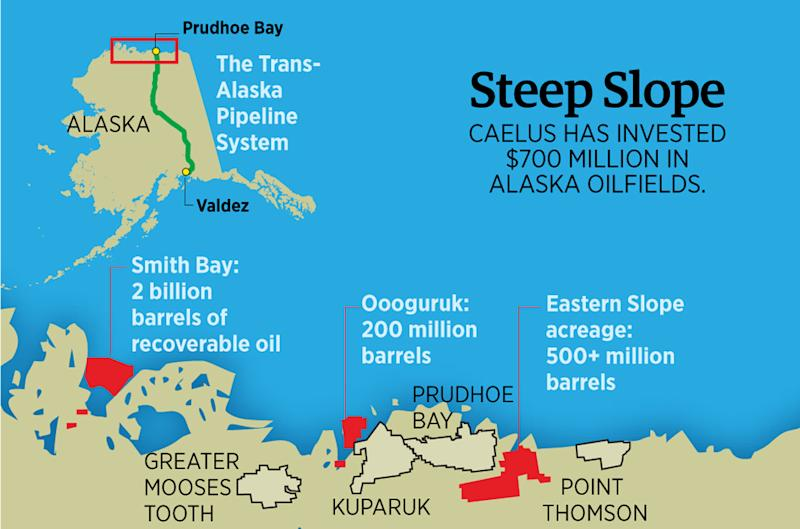 Alaska And Oil A Lesson In Biting The Hand That Feeds You