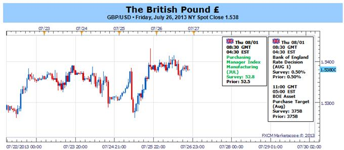 British_Pound_Rally_to_Accelerate_on_Stronger_Recovery_Unanimous_BoE_body_Picture_1.png, British Pound Rally to Accelerate on Stronger Recovery, Unanimous BoE