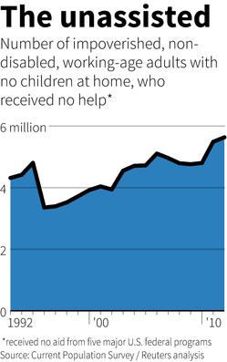 Thumbnail image for reuters-the-unassisted.png