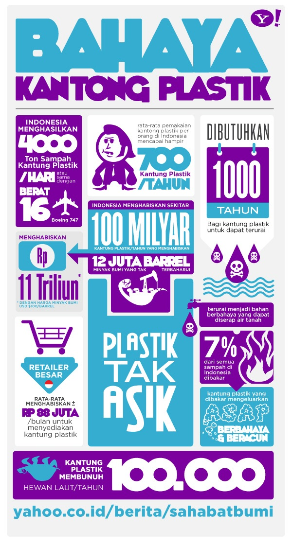 efek dan bahaya kantong plastik mari kitashare