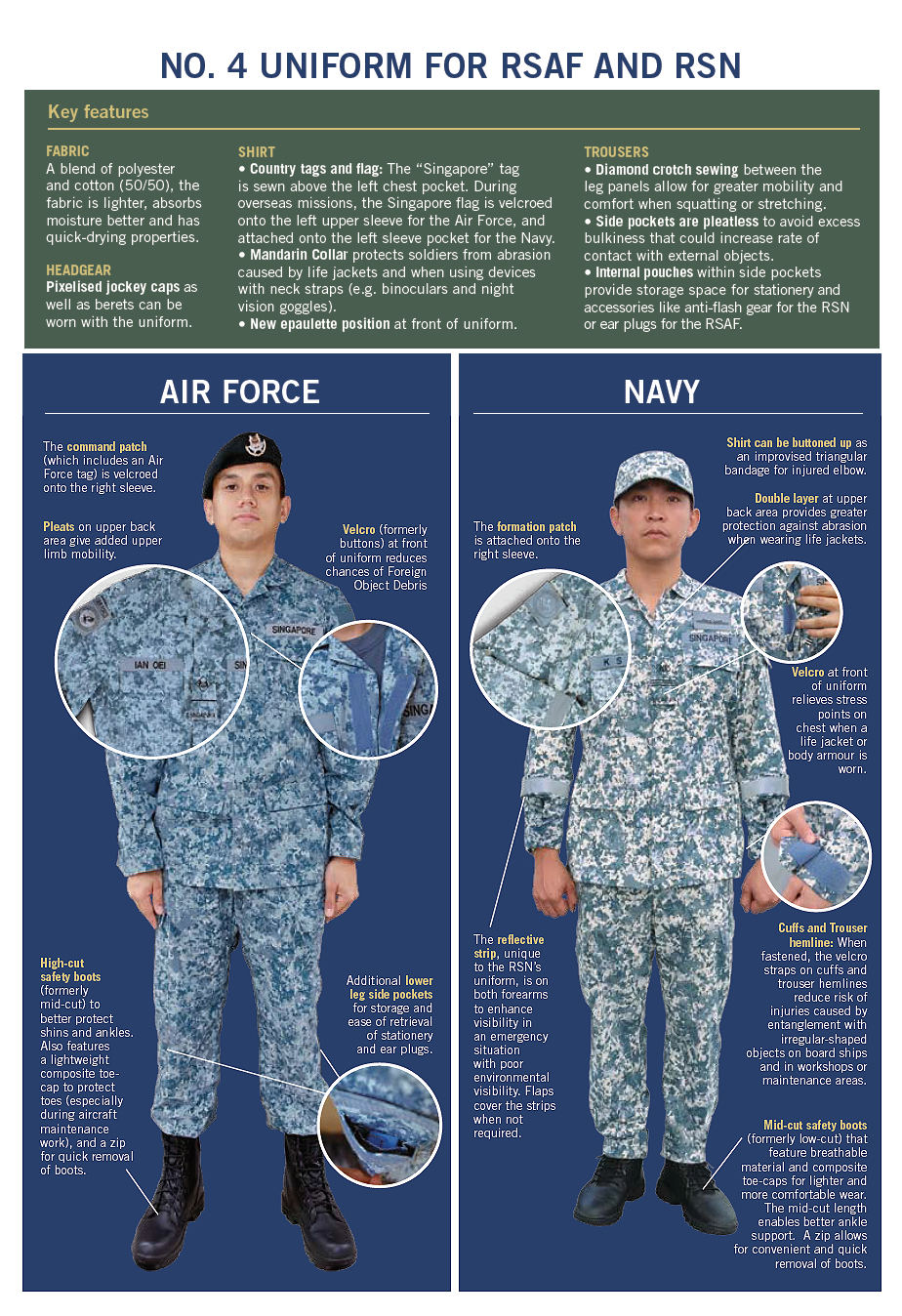 popular-air-force-uniform-policy-get-like