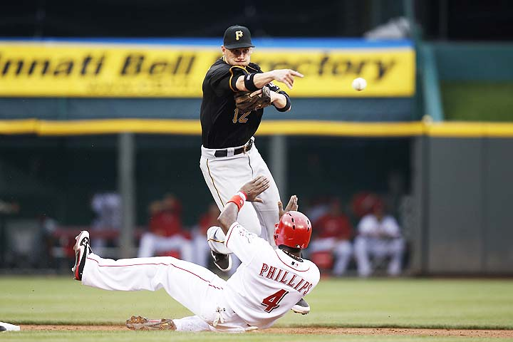 NL wild card preview: Reds and Pirates play one more time with …