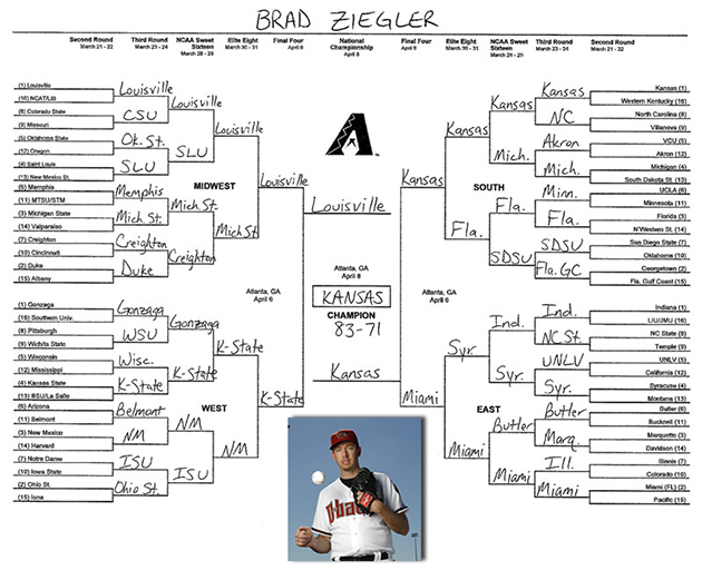 Called it! Brad Ziegler predicted Florida Gulf Coast's upset of…