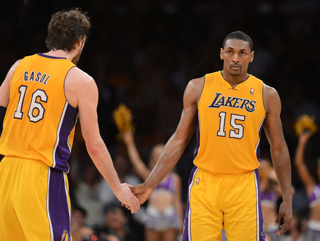 Metta World Peace will be out for six weeks, as Pau Gasol recov…