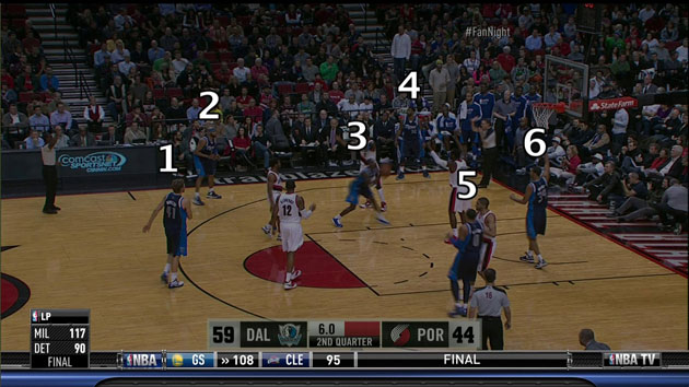 Mavericks try to run power play on Blazers, get T'd up for too …