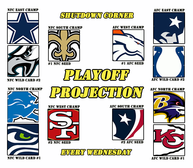 Shutdown Corner Playoff Projection – The Ravens will be in, and…